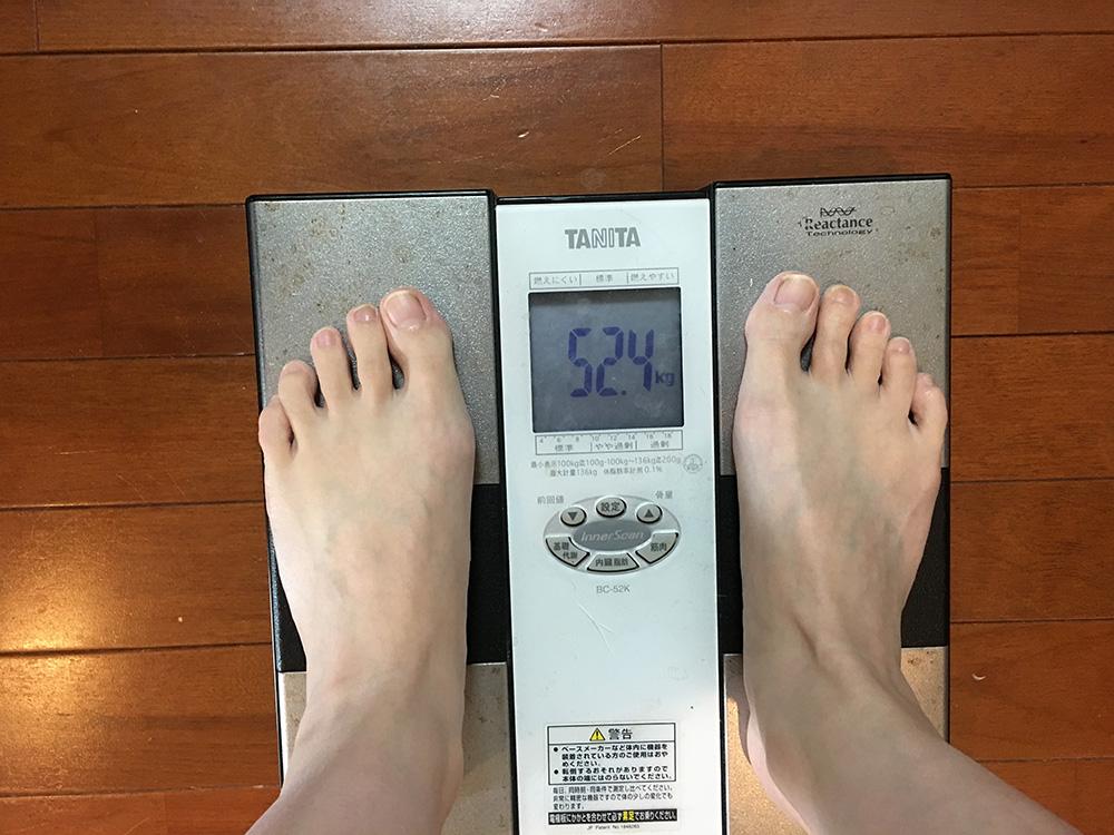 2月10日(金)の体重