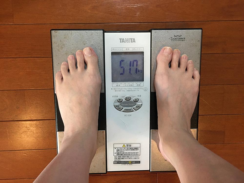 2月12日(日)今朝の体重