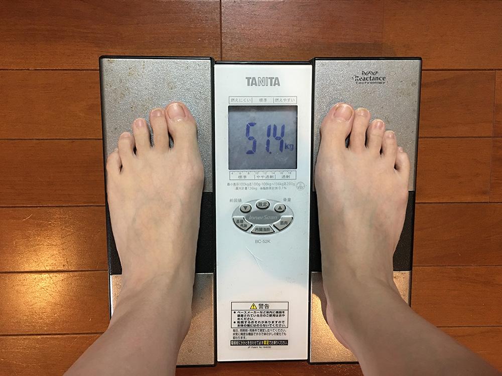 2月21日(火)今朝の体重
