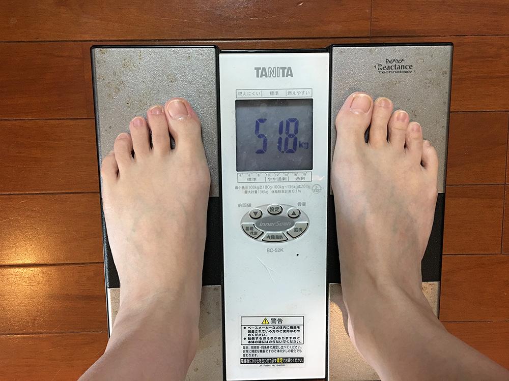 2月22日(水)今朝の体重