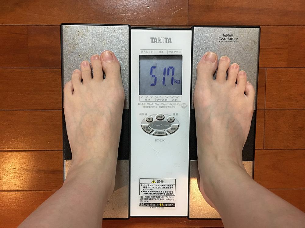 2月23日(木)今朝の体重