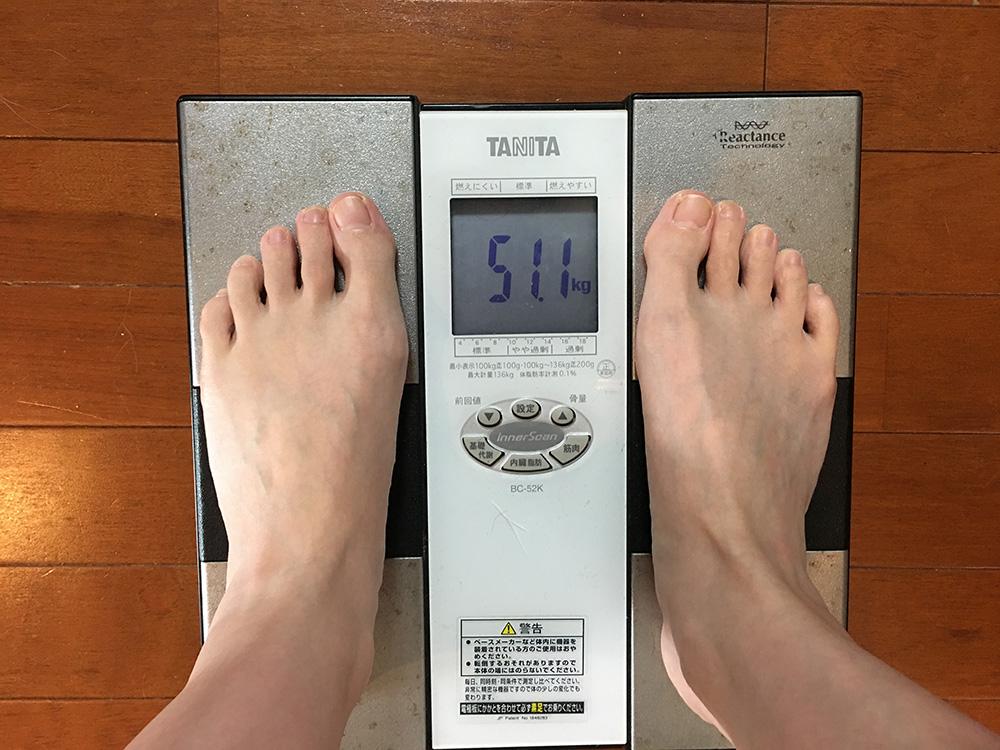 3月5日(日)今朝の体重