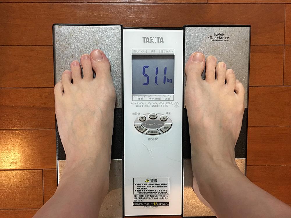 3月6日(月)今朝の体重