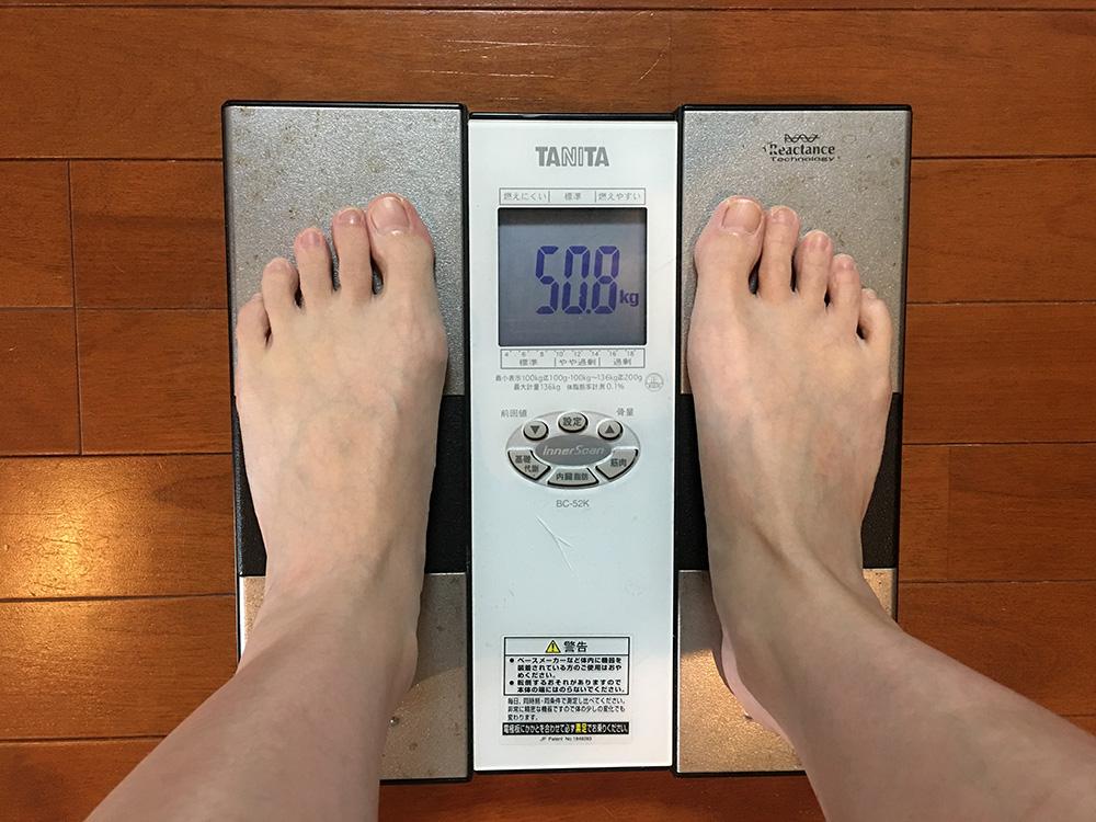3月7日(火)今朝の体重