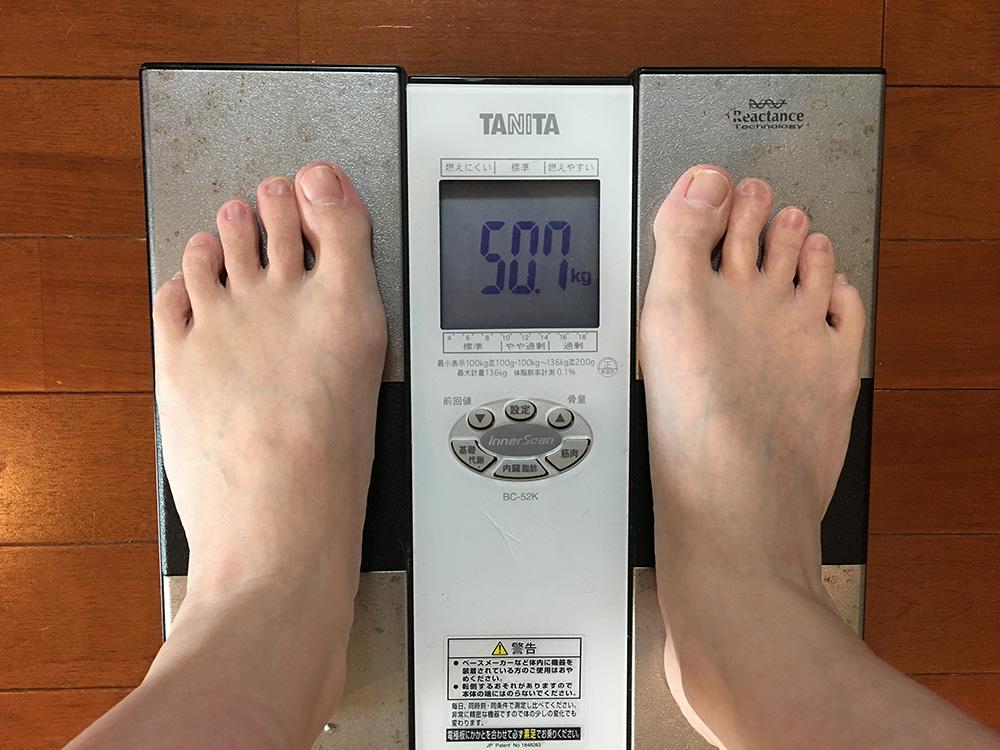 3月8日(水)今朝の体重