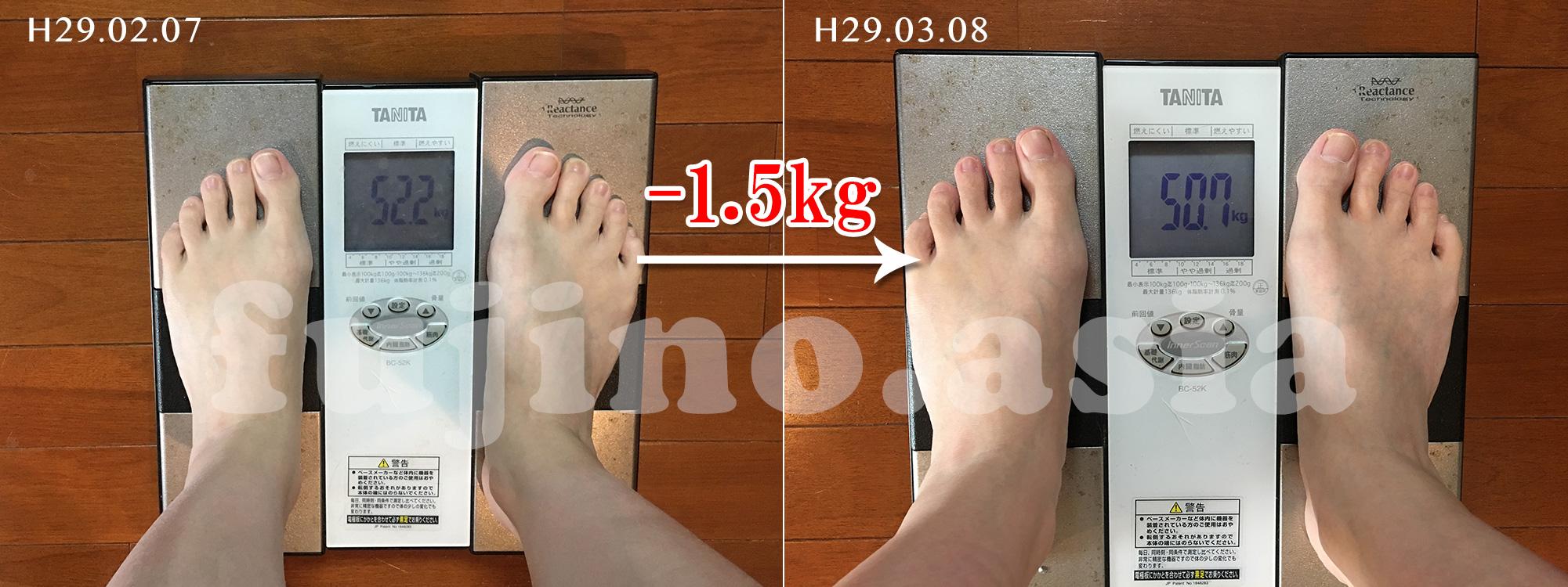 1ヶ月目の体重