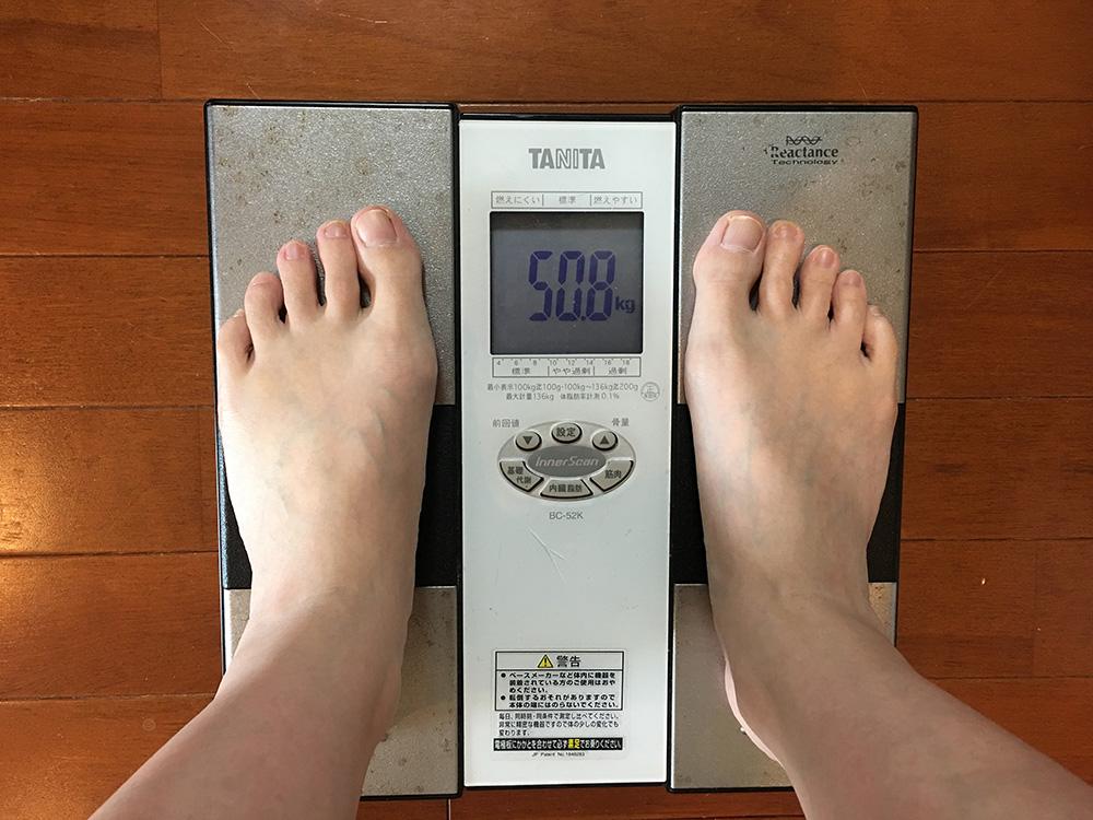 3月9日(木)今朝の体重