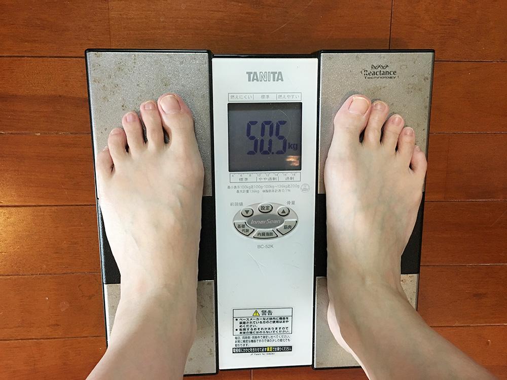 3月15日(水)今朝の体重