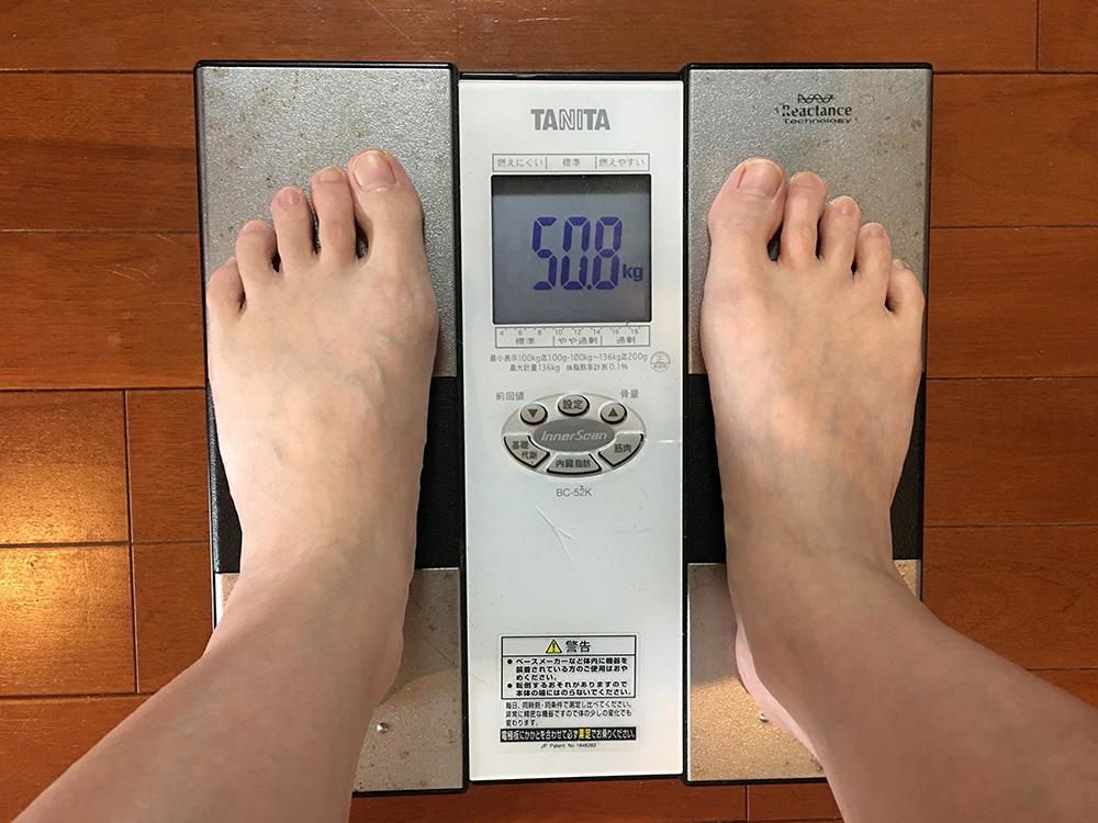3月16日(木)今朝の体重