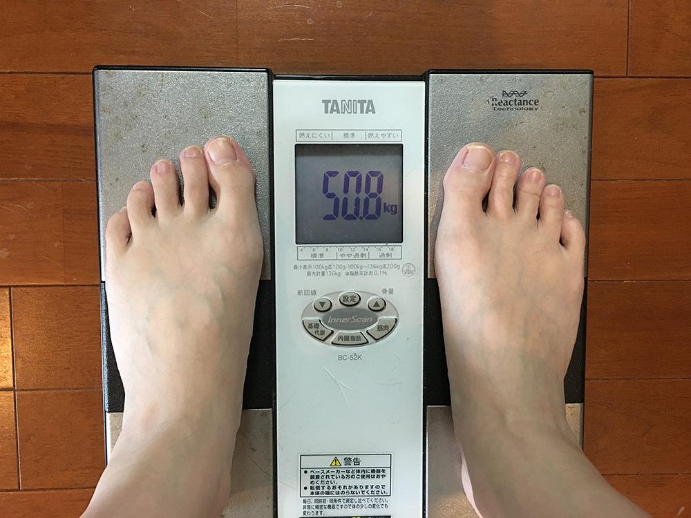 3月17日(金)今朝の体重
