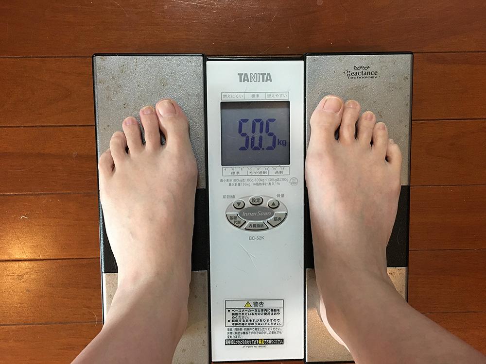 3月18日(土)今朝の体重