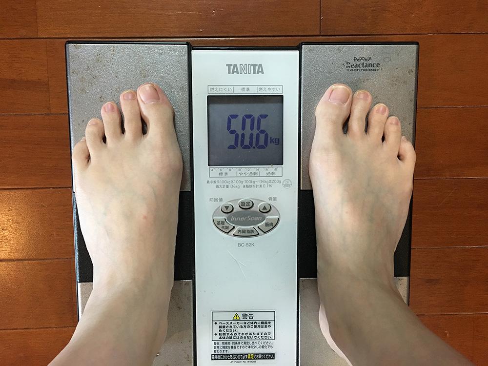 3月19日(日)今朝の体重