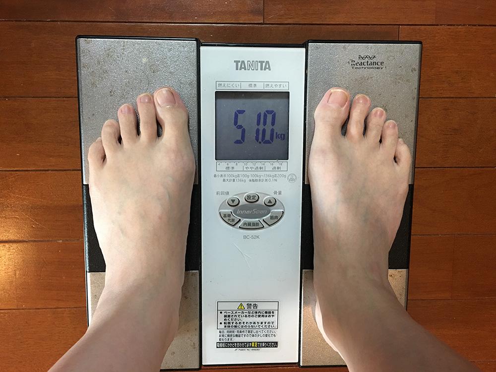 3月20日(月・春分の日)今朝の体重