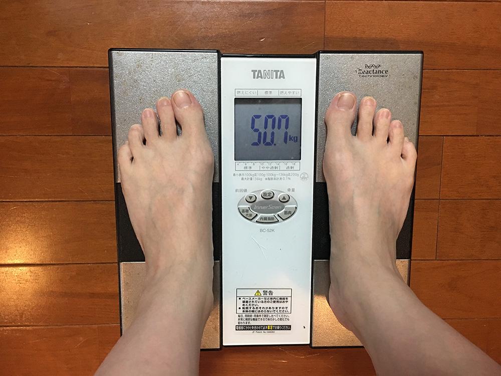 4月11日(火)今朝の体重