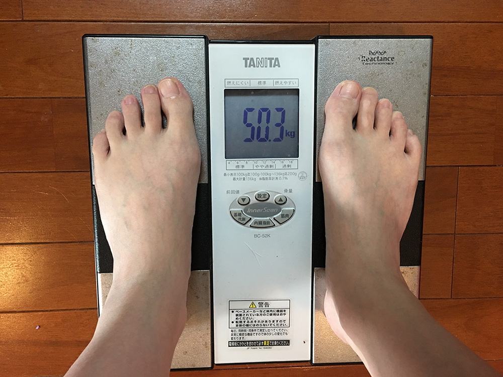 4月15日(土)今朝の体重