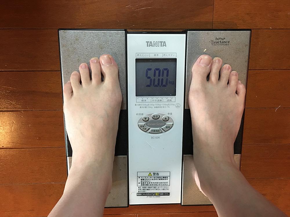 4月17日(月)今朝の体重
