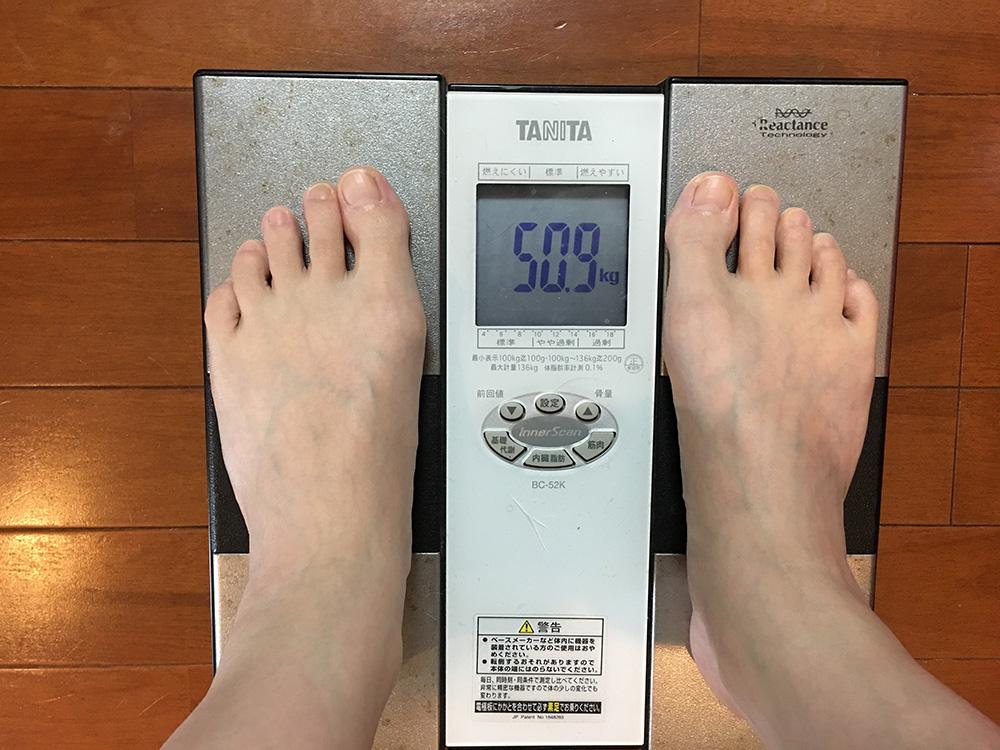 4月19日(水)今朝の体重