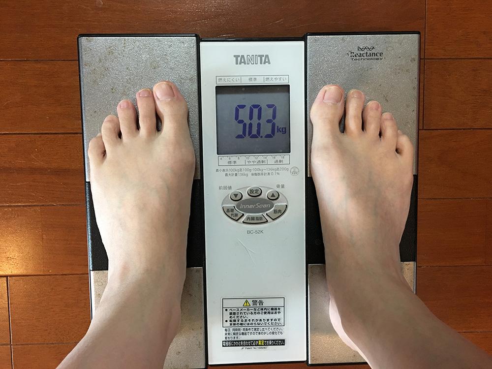 4月20日(木)今朝の体重
