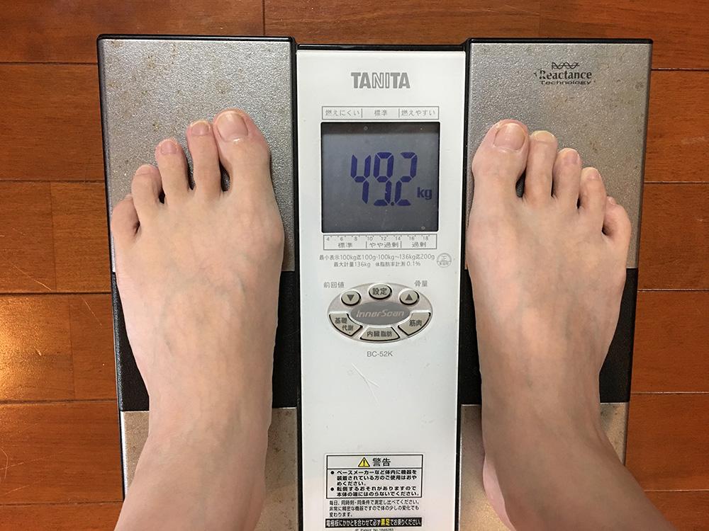 4月21日(金)今朝の体重