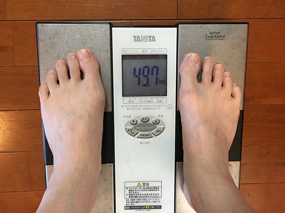 4月23日(日)今朝の体重