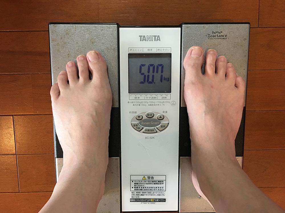 4月25日(火)今朝の体重