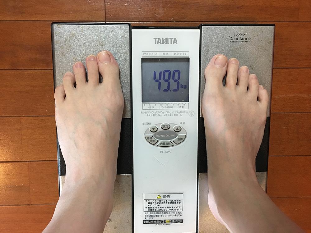 4月28日(金)今朝の体重