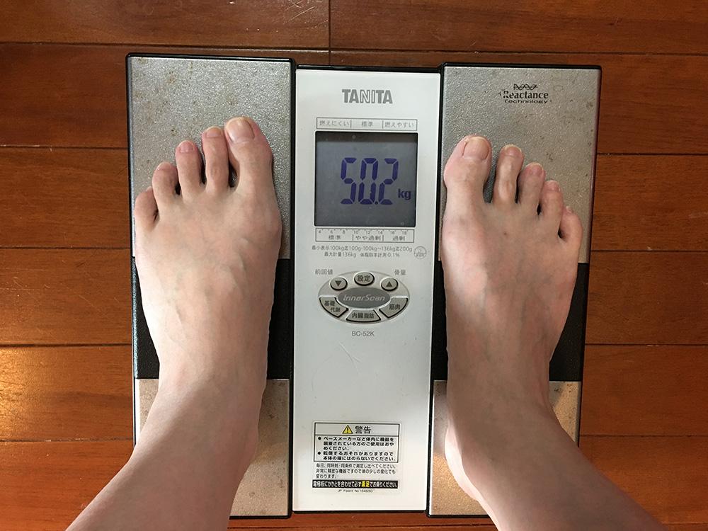 4月29日(土)今朝の体重