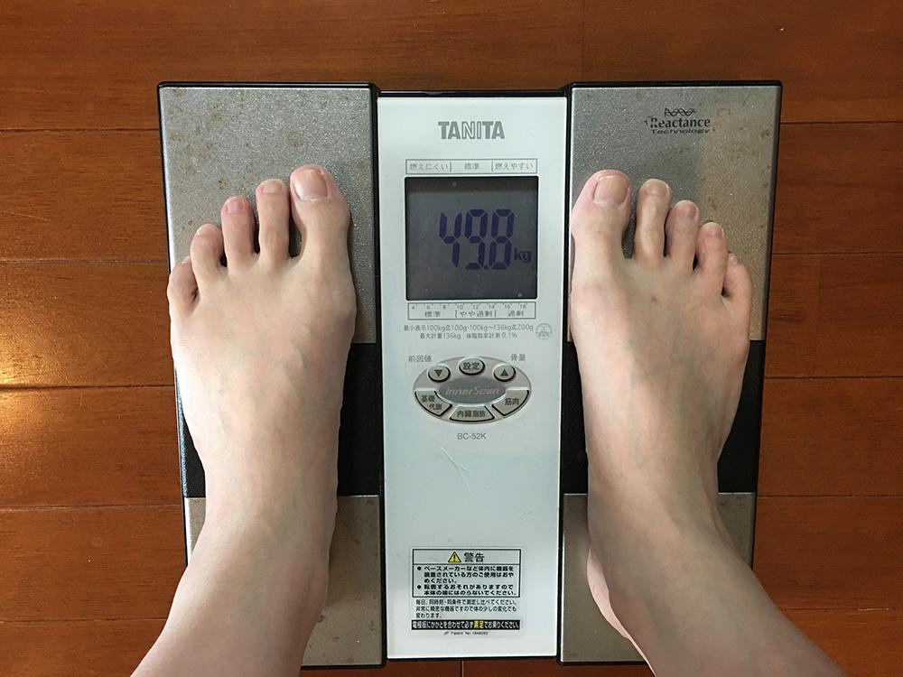 5月3日(水)今朝の体重