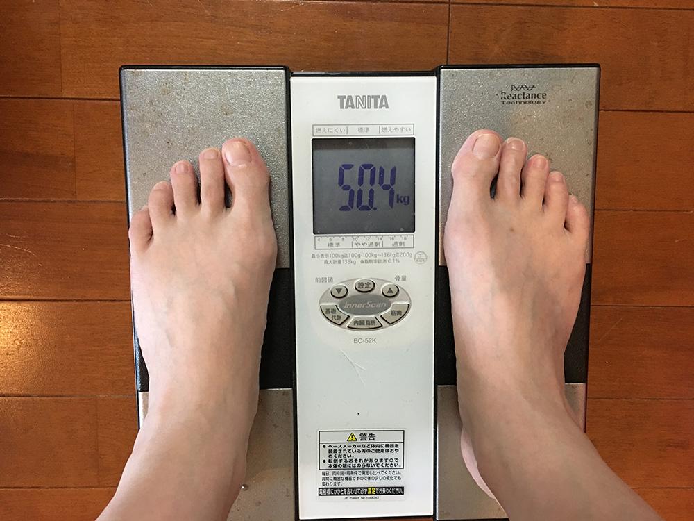 5月5日(金)今朝の体重