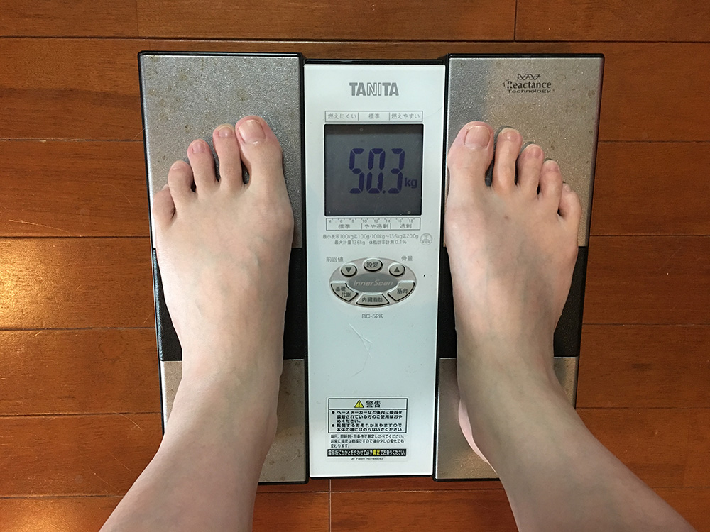 5月6日(土)今朝の体重