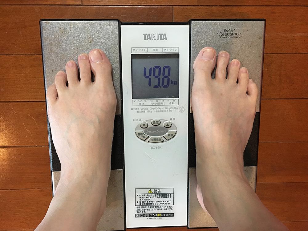 5月11日(木)今朝の体重