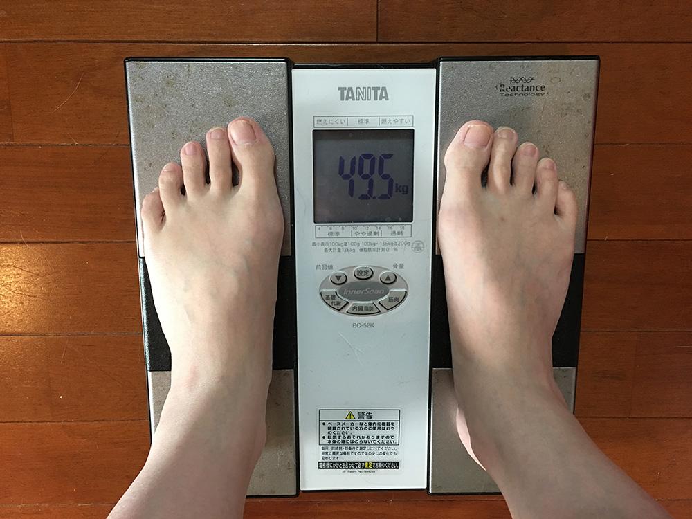 5月12日(金)今朝の体重