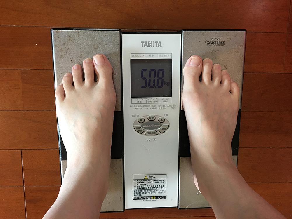 5月20日(土)今朝の体重