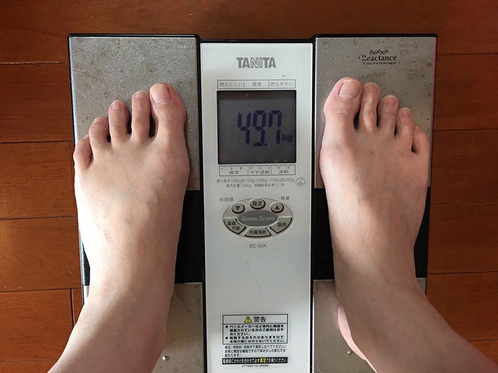 5月21日(日)今朝の体重