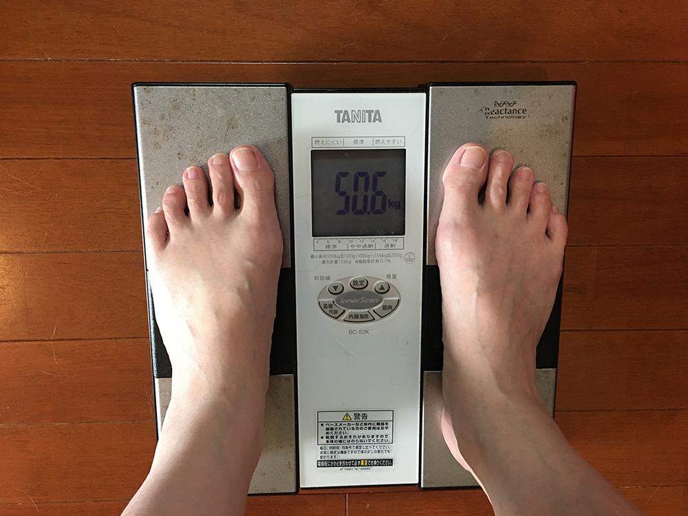 5月23日(火)今朝の体重