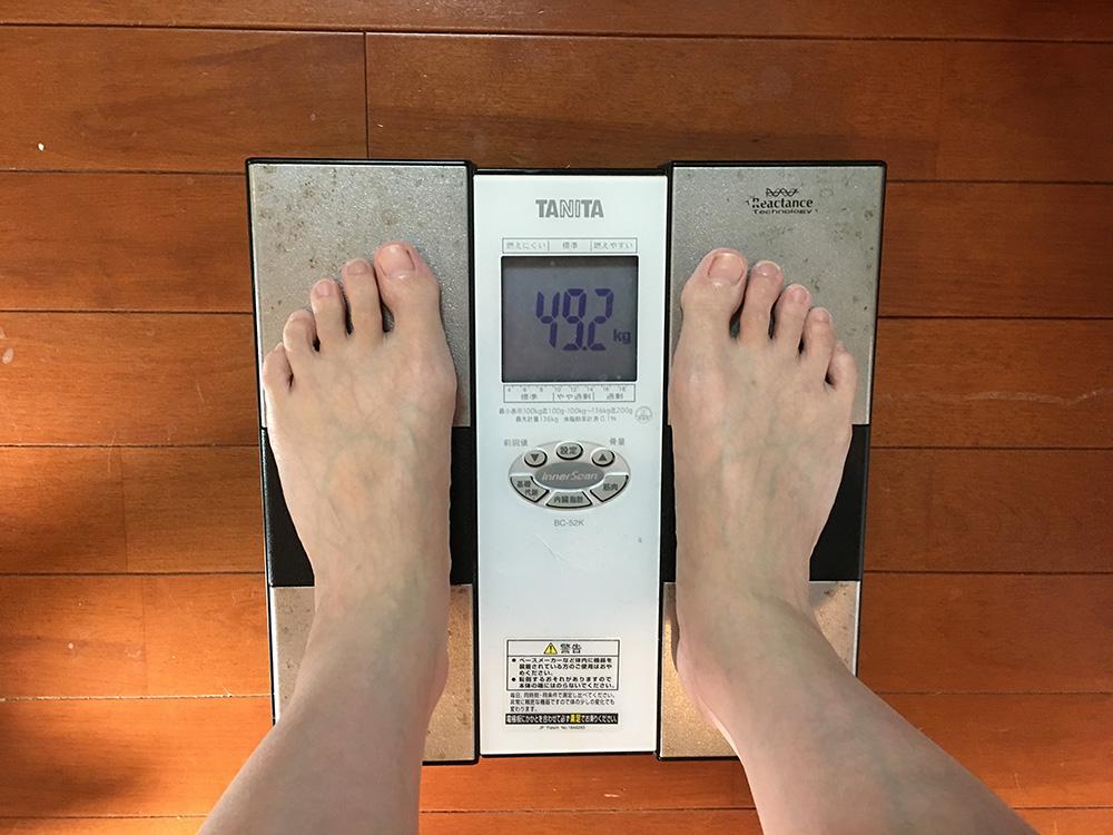 5月28日(日)今朝の体重