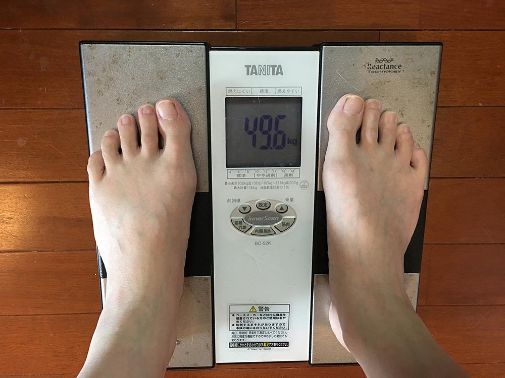 6月15日(木)今朝の体重