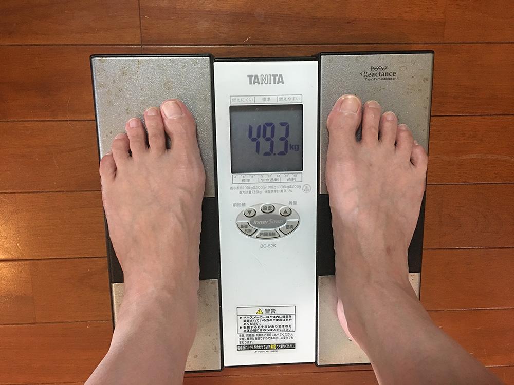 7月3日(月)今朝の体重