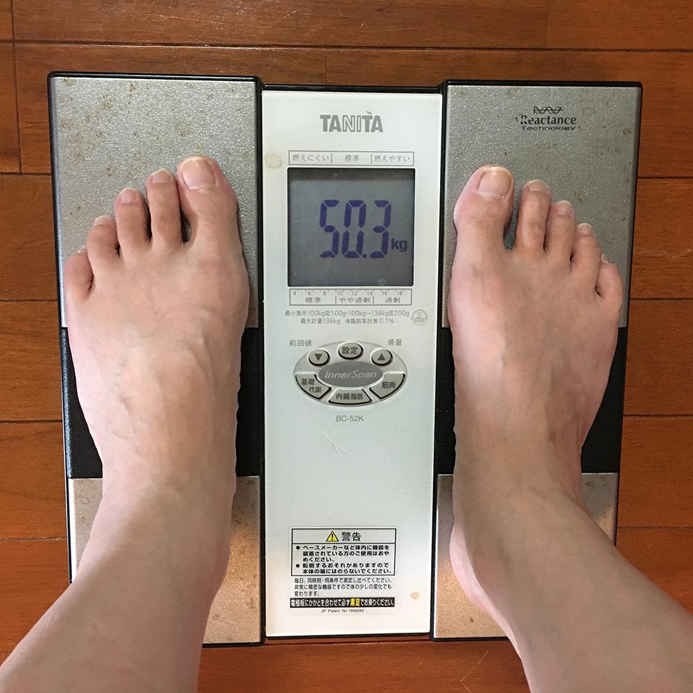 8月2日(水)今朝の体重