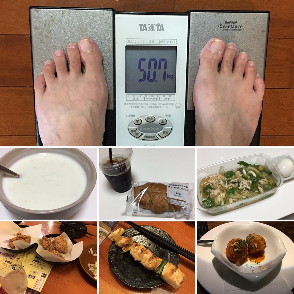 8月20日(日)今朝の体重とご飯