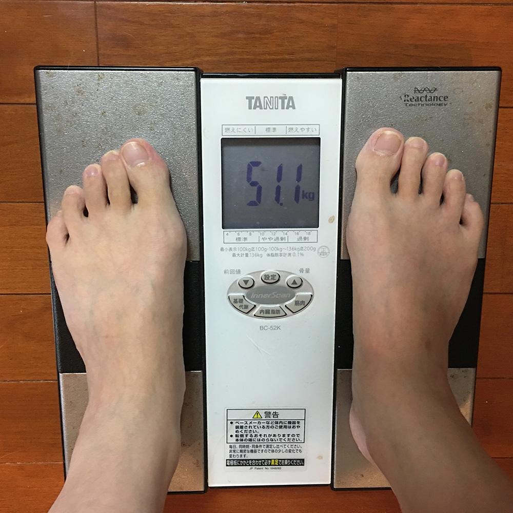 10月2日(月)今朝の体重