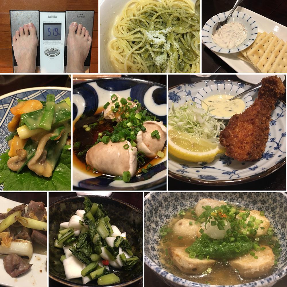 平成29年11月20日(月)今朝の体重と昨日のご飯