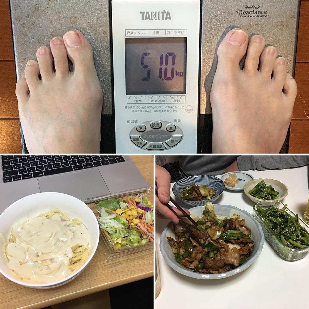 平成29年12月5日(火)今朝の体重と昨日のご飯