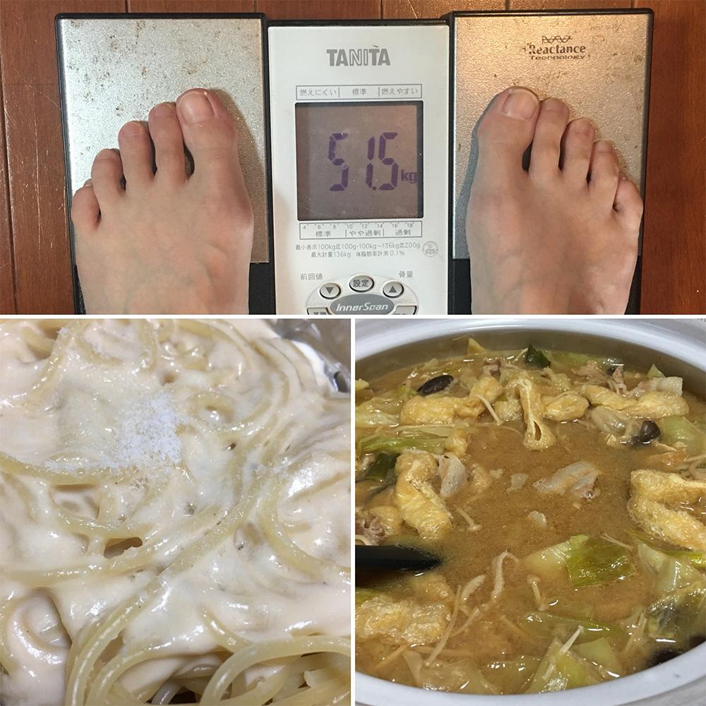 平成29年12月25日(月)今朝の体重と昨日のご飯