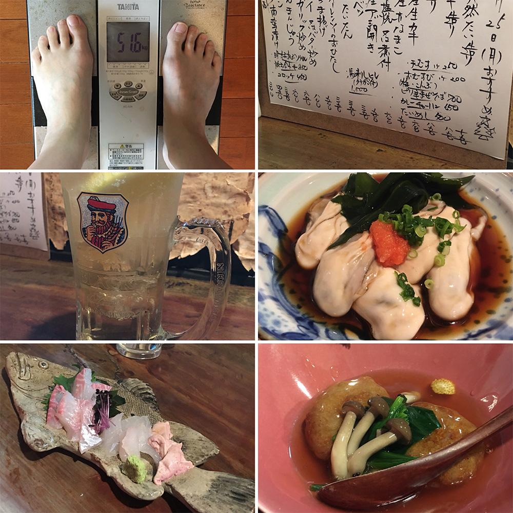 平成29年12月26日(火)今朝の体重と昨日のご飯