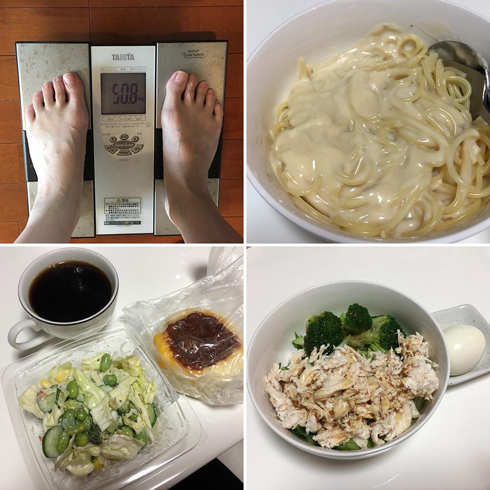 平成30年2月7日(水)今朝の体重と昨日のご飯