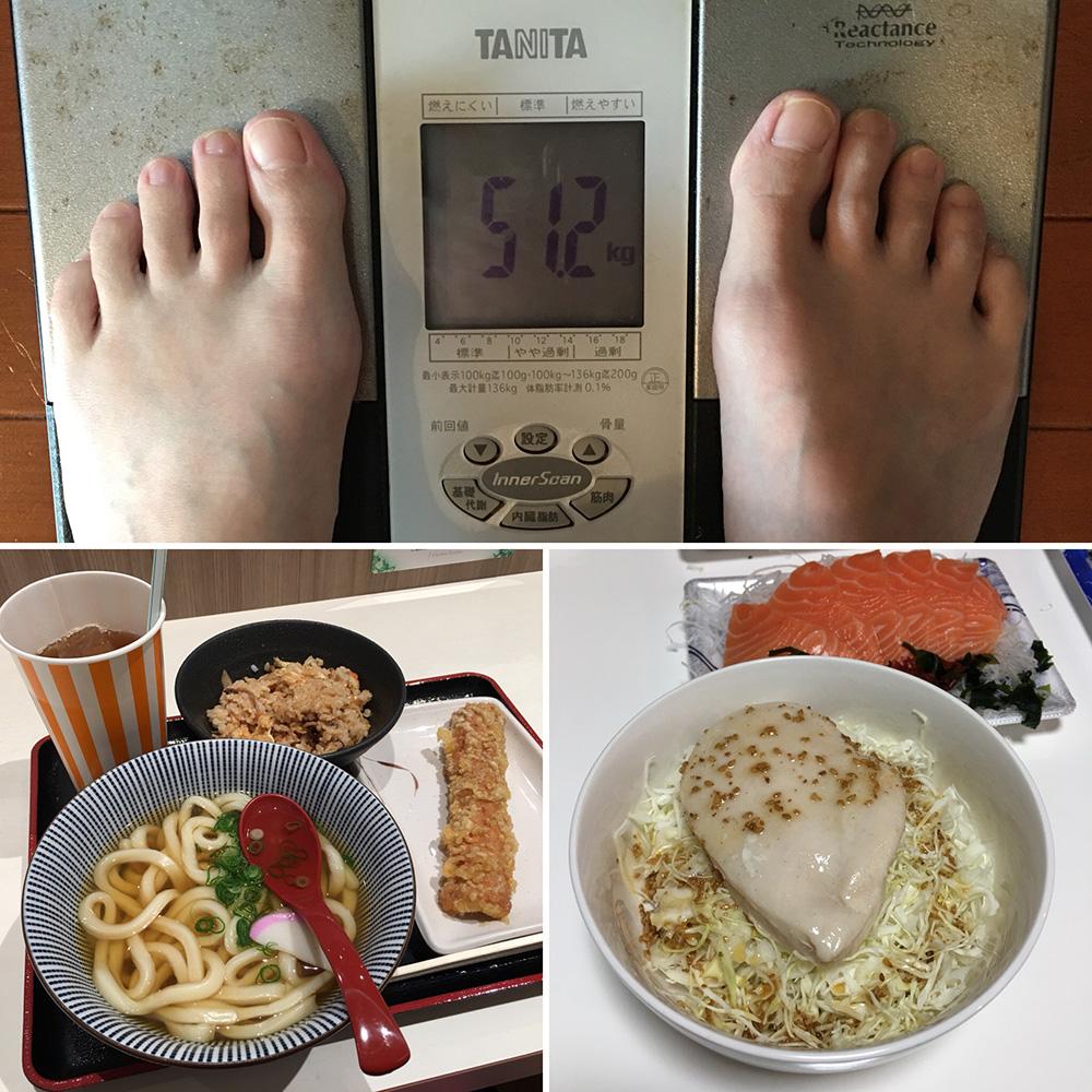 平成30年2月12日(月)今朝の体重と昨日のご飯