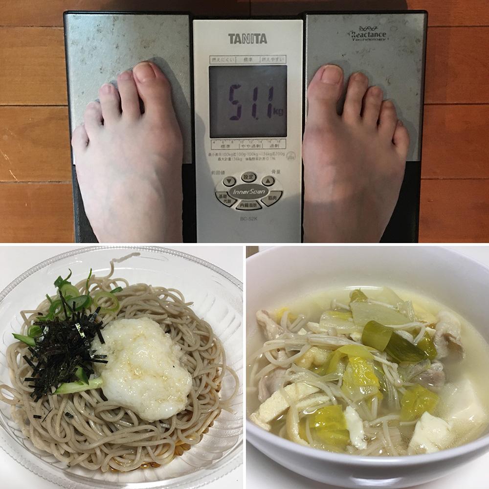 平成30年3月5日(月)今朝の体重と昨日のご飯